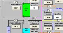 胶水气泡真空自动处理控制系统成功开发